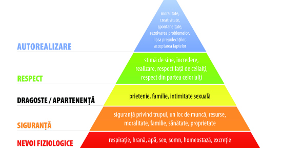 https://ovidiubernaschi.files.wordpress.com/2016/01/881dc-piramida.jpg?w=645